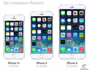 iphone-6-size-chart